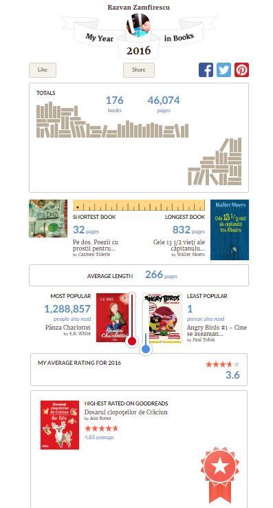 2016-in-books